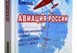 Авиация России: сборник материалов из газеты «Вести ДОСААФ»